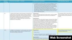 Raporti i Bordit të sigurisë holandeze për rrëzimin e aeroplanit në fluturimin MH17