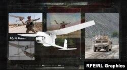 Комплекси безпілотної розвідки Raven
