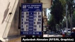 Бишкектеги валюта курсу жазылган тактай. 20-август,2015-жыл.