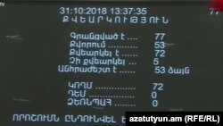 Армения - Результаты голосования по законопроекту об амнистии, Ереван, 31 октября 2018 г.
