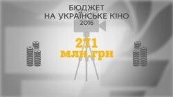 Бюджет українського кіно