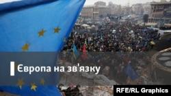 Європа на зв'язку | «Що і як святкують у травні українці та латвійці»