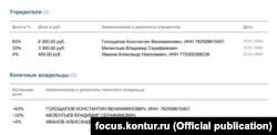 """Фрагмент выписки из ЕГРЮЛ об учредителях фирмы """"АльянсИнвест"""""""