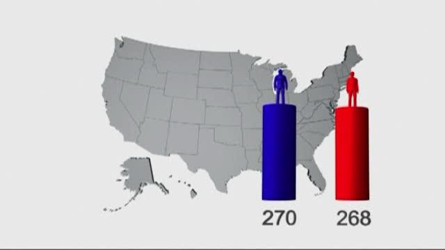 Shpjegim: Kolegji Zgjedhor dhe Shtetet e lëkundura