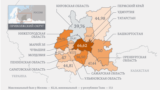 Russia -- Rating of quality of life in Volga regions of Russian Federation