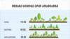 Georgia -- Green space in citys per person; 27feb2019