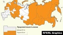 В 47 субъектах РФ продолжительность жизни мужчин меньше 65 лет