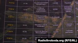 Список поранених у 2014 році, у ньому – Дмитро Краслянський