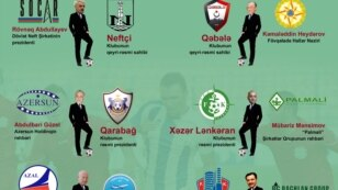 Azerbaijan -- The owners of Azerbaijani football clubs, infographic, undated