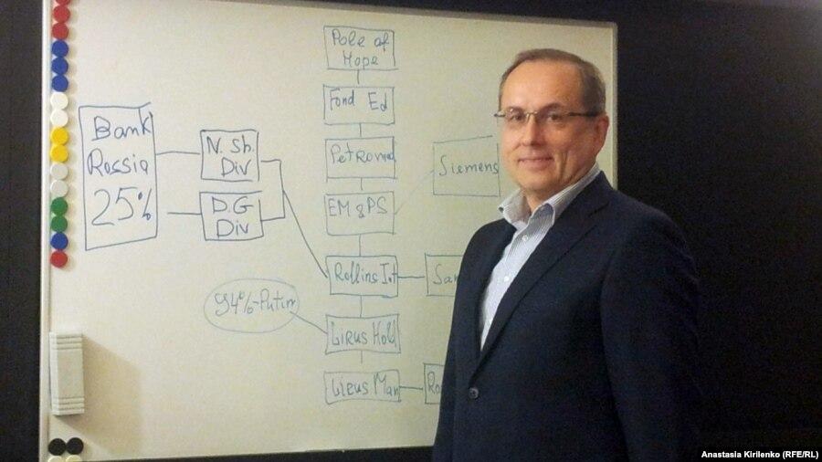 рисует схему покупки акций