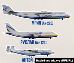 Вісім бортів «Антонова» зараз перевозять медичні вантажі з Китаю