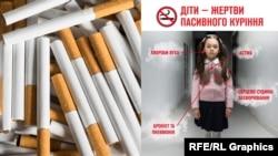 85% небезпечного тютюнового диму, який проникає в одяг та інші речі навколо любителів сигарет, сторонні не лише не бачать, але і не відчувають