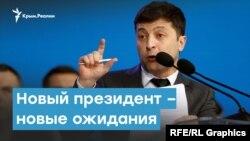 Новый президент Украины и ожидания крымчан | Крымский вечер