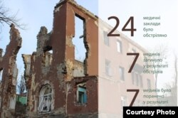 Обстріляна психіатрична лікарня у селі Семенівка, Слов'янський район, Донецька область