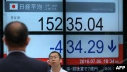 Токио қор биржасындағы индекстер көрсеткіші (Көрнекі сурет).