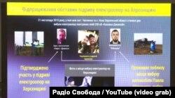 Скрин с презентации МВД Украины по убийству Шеремета