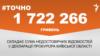Прокурор, у декларації якого знайшли порушень на 1,7 мільйона гривень, звільнився