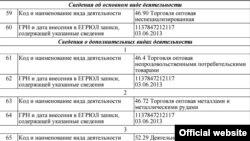 Учредительные данные об инвесторе, который намерен организовать в Крыму завод по производству полимерных труб для ЖКХ