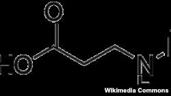 Мельдоний (часть формулы)