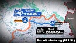 Борг угруповання «ЛНР» перед українським водоканалом – майже 250 мільйонів гривень