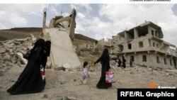 جنگ داخلی در یمن بین حکومت این کشور و ایتلاف بین المللی به رهبری عربستان سعودی با گروه شورشی حوثی و اردوی وفادار به رئیس جمهور سابق این کشور ادامه دارد.