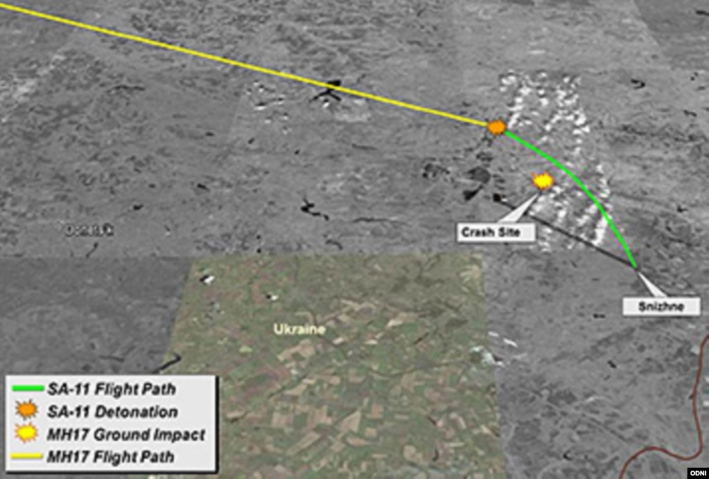 A Satellite Map Released By The U S Government Showing The Path Of Malaysia Airlines Mh17