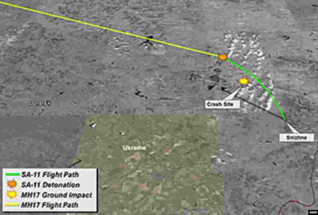 A satellite map released by the U.S. government showing the path of Malaysia Airlines MH17, the trajectory of what is believed to be the missile that brought it down, and the area of the plane's impact.