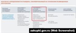 Собачьи вольеры для российских пограничников ФСБ в Крыму доставят из Чебоксар