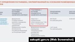 Собачі вольєри для російських прикордонників ФСБ у Криму доставлять із Чебоксар