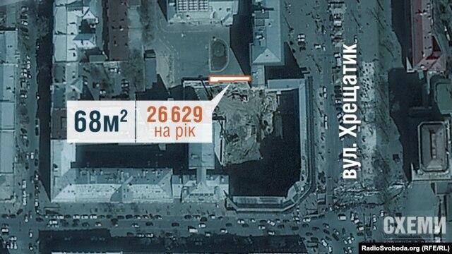 В «Еста Холдинг» стверджують, що викупили у Київради смітники, щоб орендувати землю для подальшої забудови