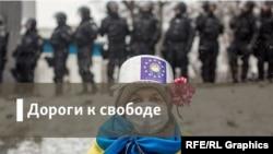 Дороги к свободе. Украинцы и память войны