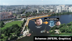 Після отримання майнових прав на об'єкти, Бойко продав їх ТОВ «Українське бюро річкових портів» – тобто, фактично самому собі, оскільки він є співвласником компанії