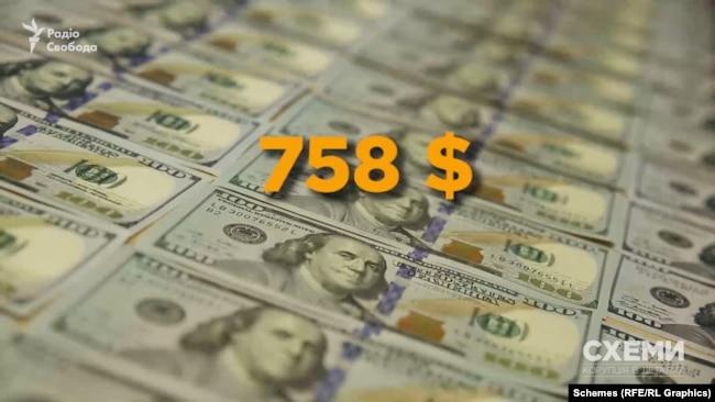 «Схеми» з'ясували, скільки коштів родина Віктора Медведчука витратила на частку 50,1% компанії