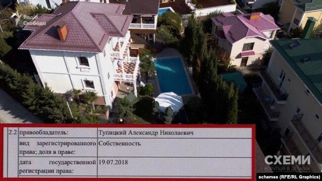 Незадекларована земля у Криму, власником якої Тупицький став вже після анексії півострову й оформив договір купівлі-продажу за російським законодавством