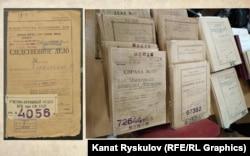 Украина Улуттук коопсуздук кызматынын архивиндеги документтер, 2019-ж.