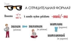 Настоящее время в татарском