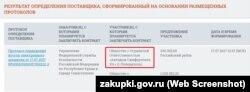 Обслуживание автомобилей крымского главка ФСБ в этом году доверили симферопольскому ООО «Автодом Симферополь Юг»