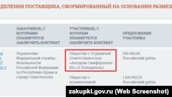 Обслуговування автомобілів кримського главку ФСБ цього року довірили сімферопольському ТОВ «Автодім Сімферополь Південь»