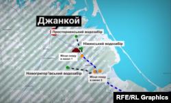 Водозаборы и места сброса воды из них в Северо-Крымский канал