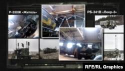 Conflict Intelligence Team ідентифікували систему для глушіння супутникового зв'язку «Житель» і станцію «Леєр-3»