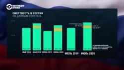 За лето в России умерло на 69 тысяч человек больше, чем годом ранее