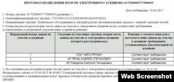 Сімферопольське ТОВ «Авто-Профі» обслуговує автопарк кримського парламенту