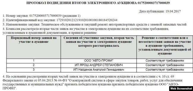 Симферопольское ООО «Авто-Профи» обслуживает автопарк крымского парламента
