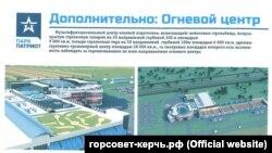 Проект парка «Патриот» на сайте российского горсовета Керчи