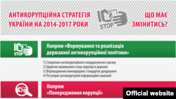 Антикорупційна стратегія України на 2014-2017 роки