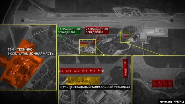 Обозначение размещения российских истребителей на аэродроме Бельбек