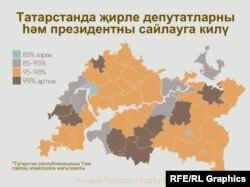 """Европалы Татарстан"" һәм Азатлык инфографикасы"