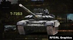 Т-72Б3 – російський основний бойовий танк сімейства Т-72