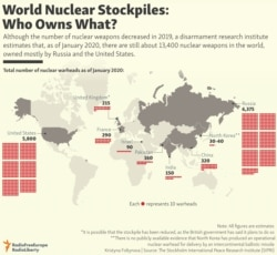 INFOGRAPHIC: World Nuclear Stockpiles: Who Owns What?