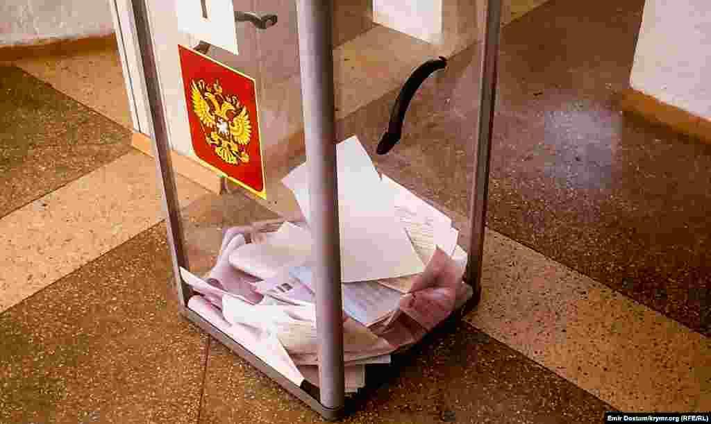 Явка на виборах в Криму, станом на 11:00, склала 20,60%
